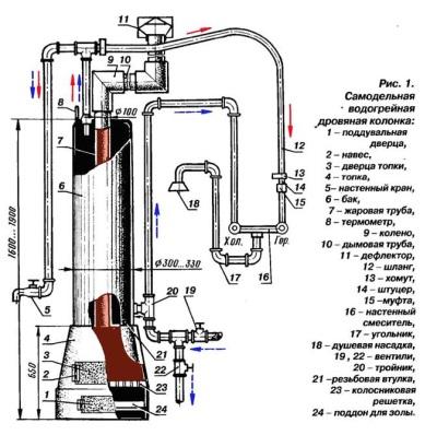 Схема самодельного дровяного водонагревателя