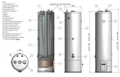Устройство дровяного водонагревателя