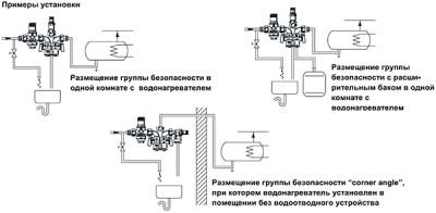 Примеры установки группы безопасности бойлера