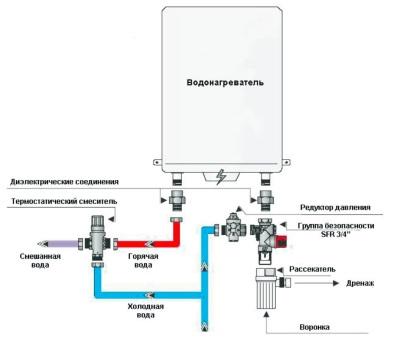 Схема установки группы безопасности Watts