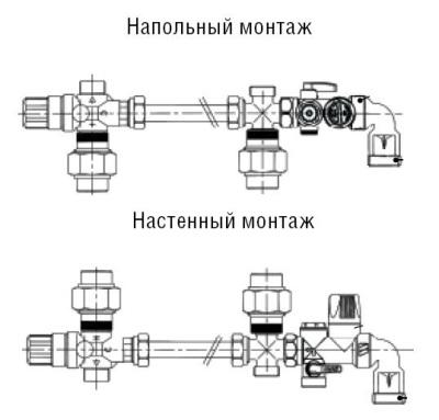 Схемы установки группы безопасности для бойлера SDM GB