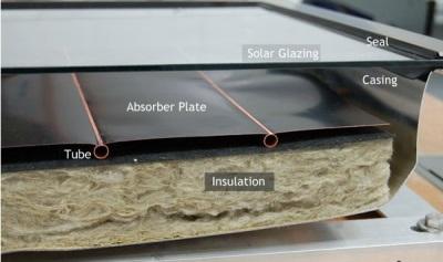 Абсорбер для солнечного водонагревателя