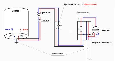 Схема подключения электрического нагревателя к сети