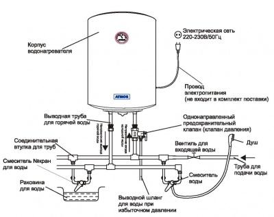 Схема подключения электрического водонагревателя в квартире