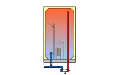 Принцип работы магниевого анода для бойлера