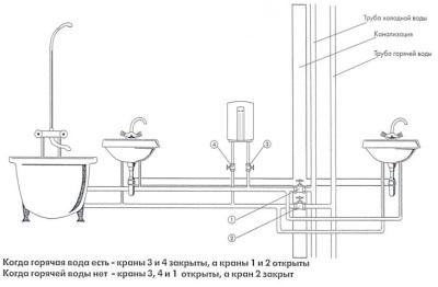 Схема работы напорного проточного водонагревателя