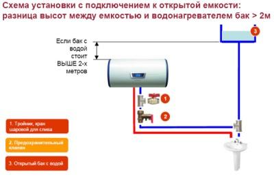 Схема подключения водонагревателя к емкости с водой(расстояние больше 2 м)
