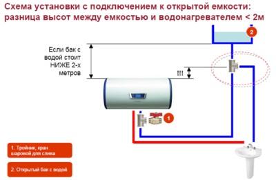 Схема подключения водонагревателя к емкости с водой(расстояние меньше 2 м)