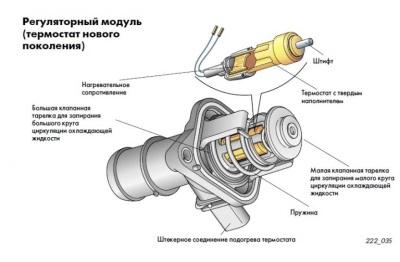 Схема термостата для бойлера нового поколения