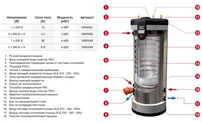 Устройство бойлера косвенного нагрева - бак в баке