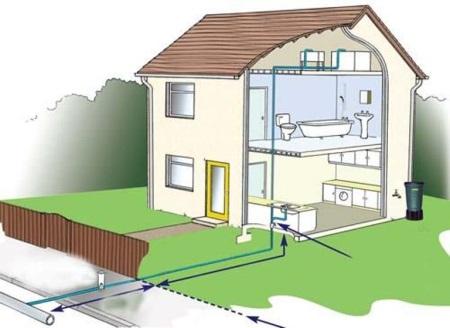 Разводка воды в частном доме своими руками