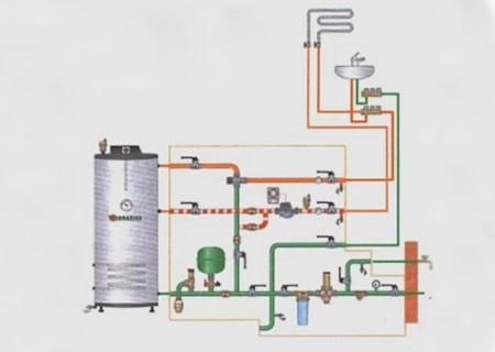 Схема организации рециркуляции в системе с бойлером косвенного нагрева