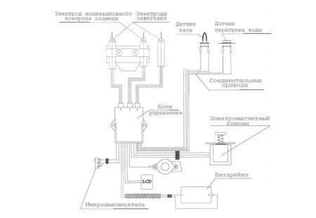 Электрическая схема газовой колонки